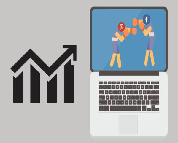 Jouw bedrijf laten groeien door social media