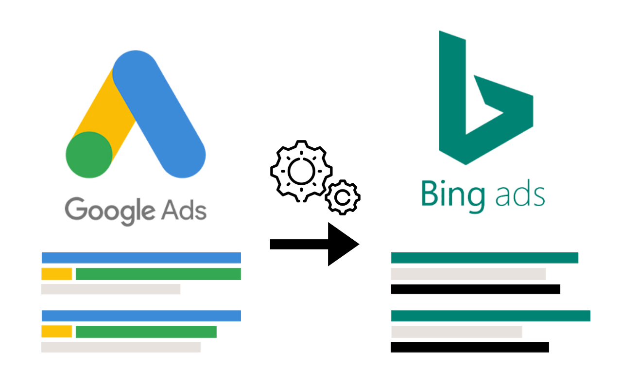 Import Google Ads to Bing ads - IN ZICHT Marketing