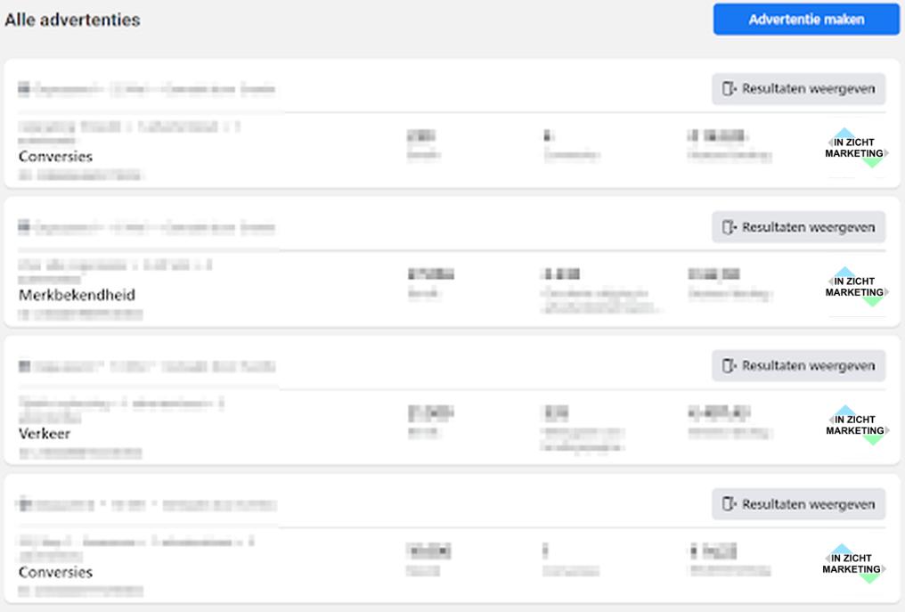Facebook Business Suite - advertentie overzicht - IN ZICHT Marketing
