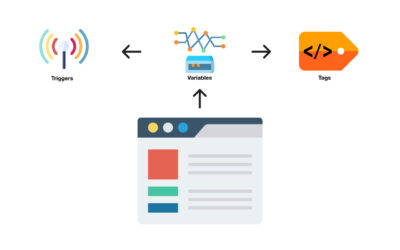 Google Tag Manager: tags, triggers & variabelen